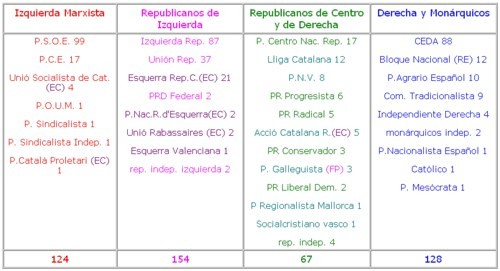 elec36revisados